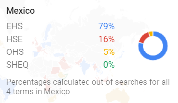Google Trends Mexico Map