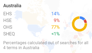 Google Trends Australia Map