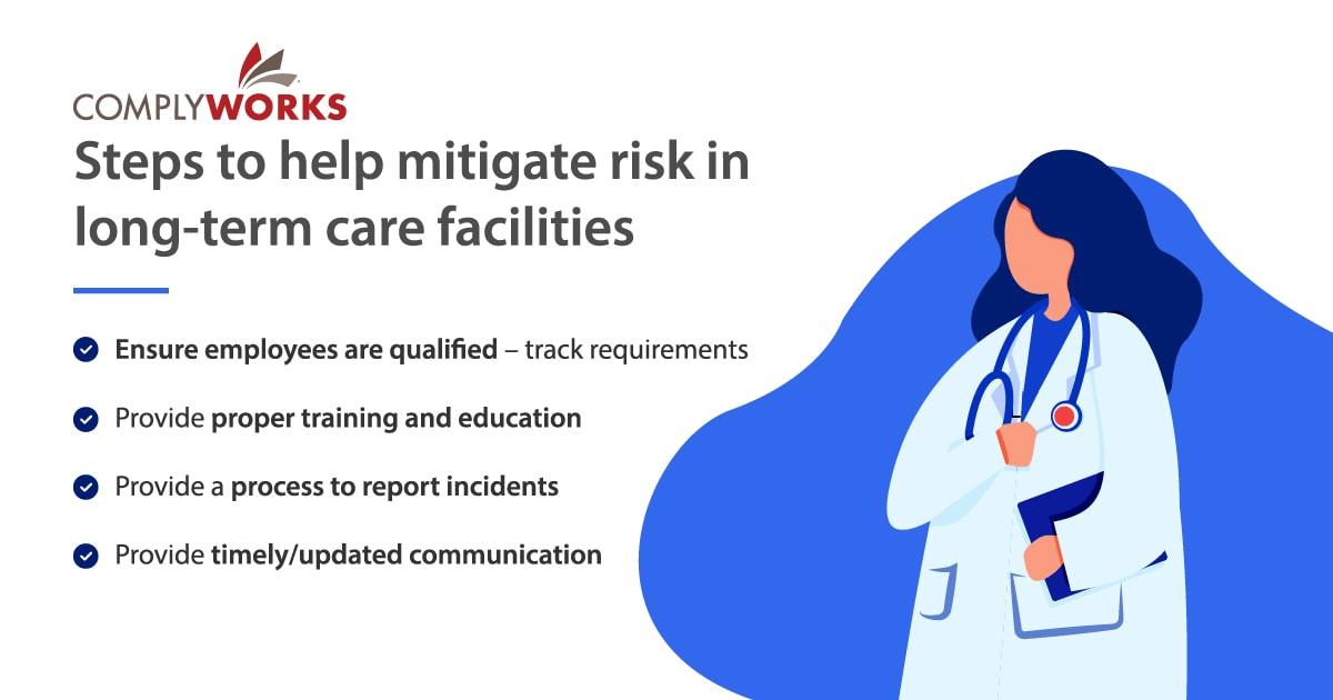 mitigate risks graphic
